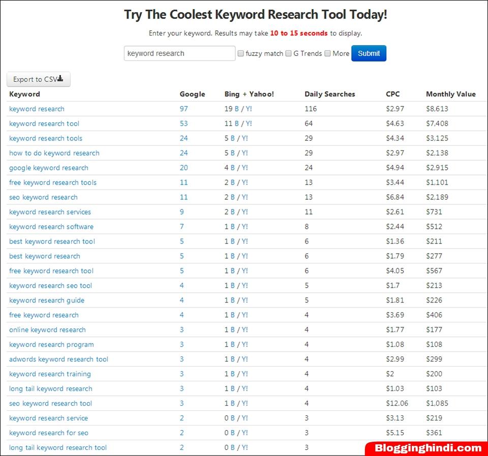 SEO Tool website se Keyword Rank Check kaise kare